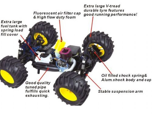 monster truckth scale nitro gas power  rc   offthegridwaterca rc